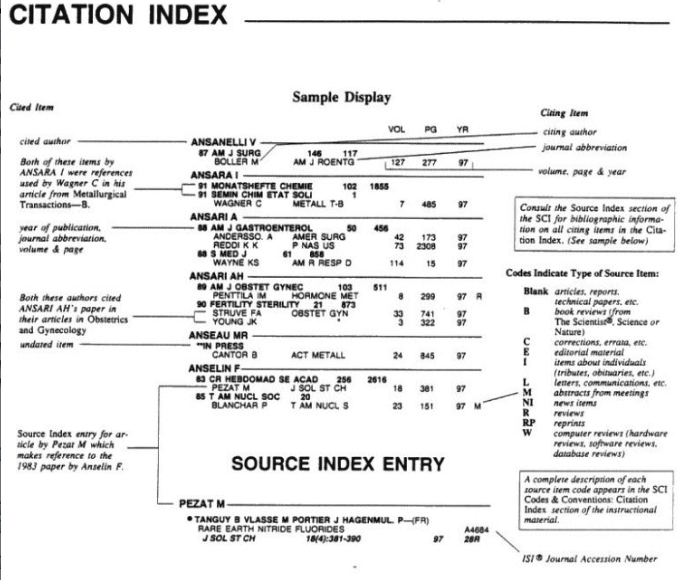 Le fonctionnement du Science Citation Index de Garfield en 1997.